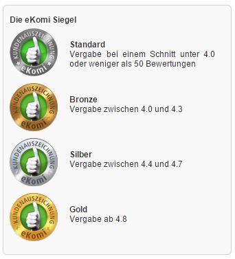 ekomi.de - Bewertungssiegel Übersicht